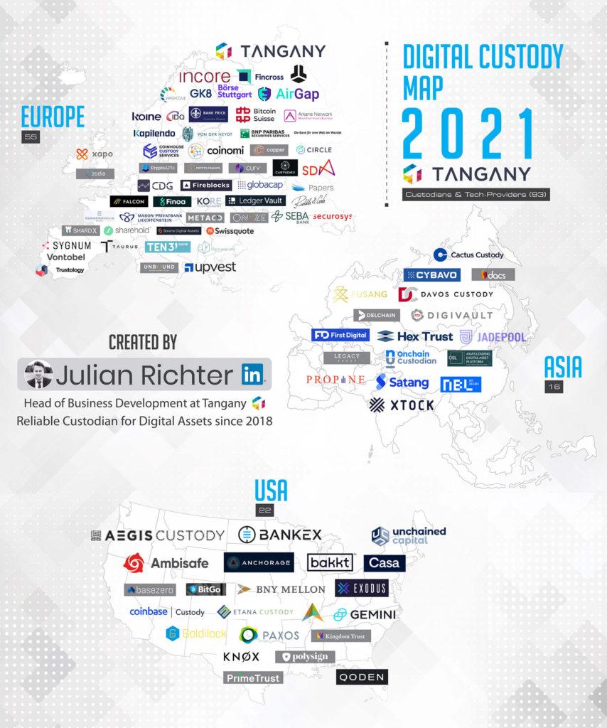 DezentralizedFinance.com Digital Custody map crypto wallet custodian
