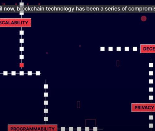 Casper Labs – The Future-Proof Blockchain Built for Enterprise Adoption – Optimized for enterprises