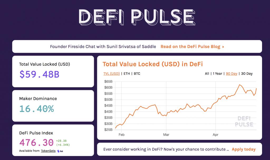 DeFi pulse locked tokens