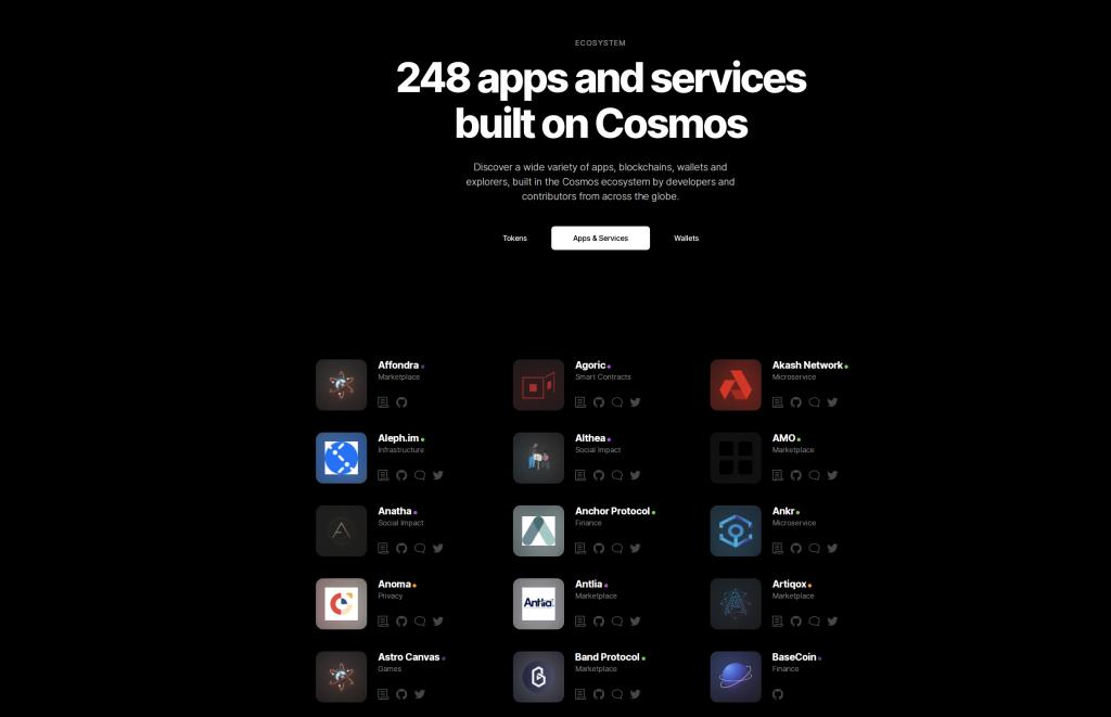 Cosmos Network Ecosystem 248 Dapps
