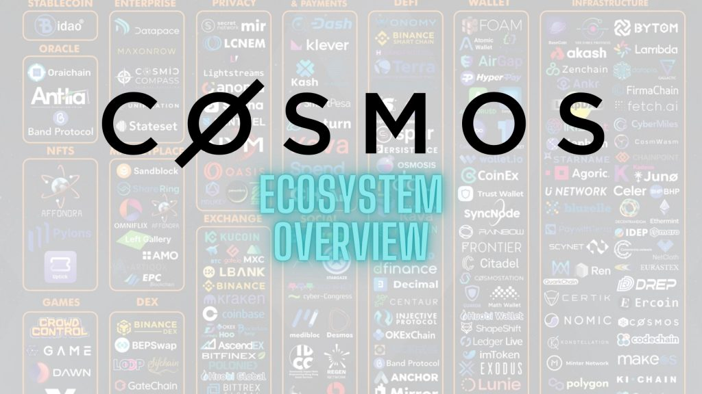 Cosmos Network Ecosystem Overview Tendermint