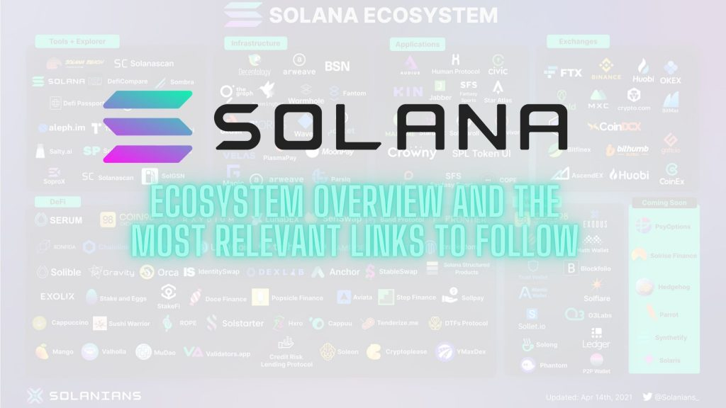 Solana ecosystem overview and relevant links to follow