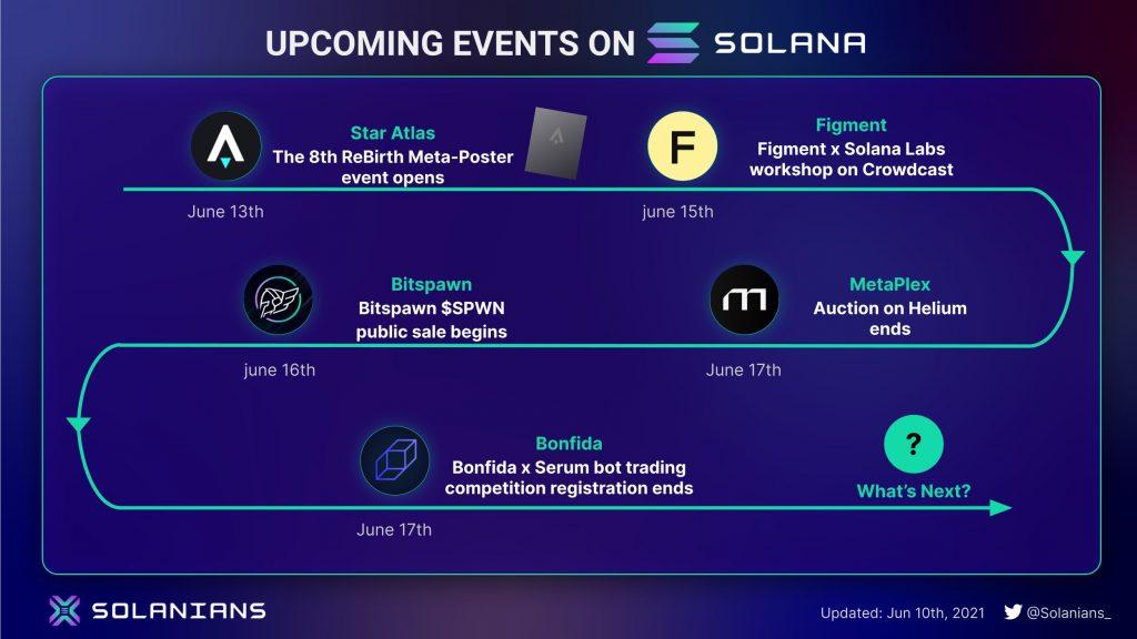 Solana upcoming events