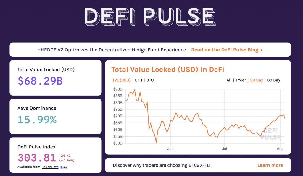 DeFi Pulse 03.08.2021