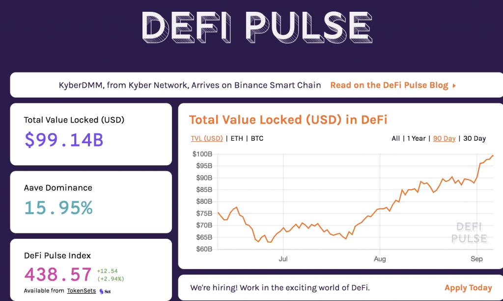 Defipulse 100B in DeFi locked