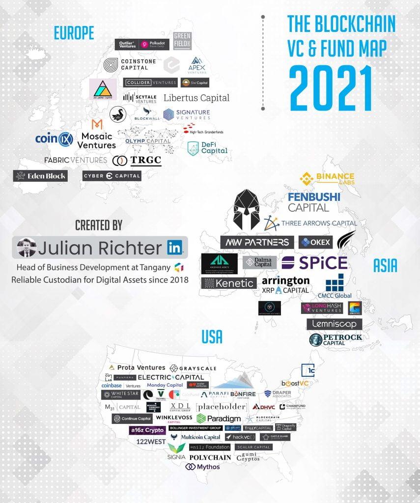 Crypto Venture Capital Map 2021 by DezentralizedFinance.com