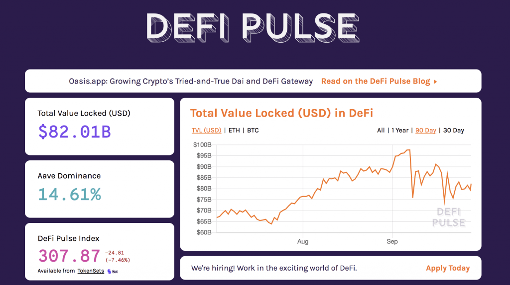 DeFi Pulse Overview 28.09.2021