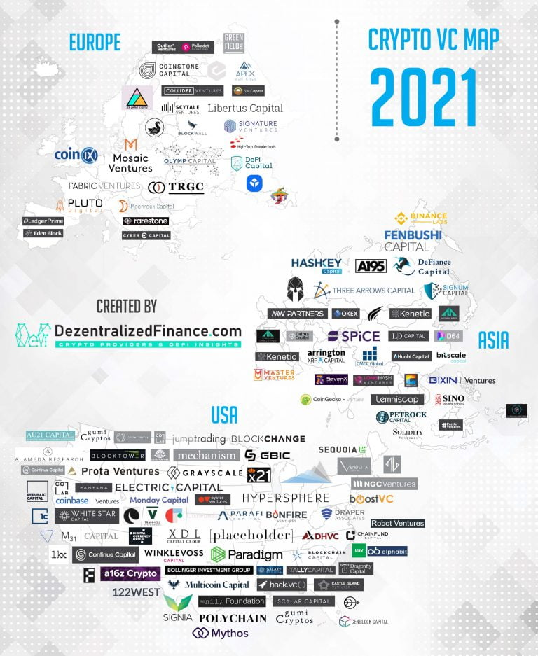 Crypto VC Map 2021