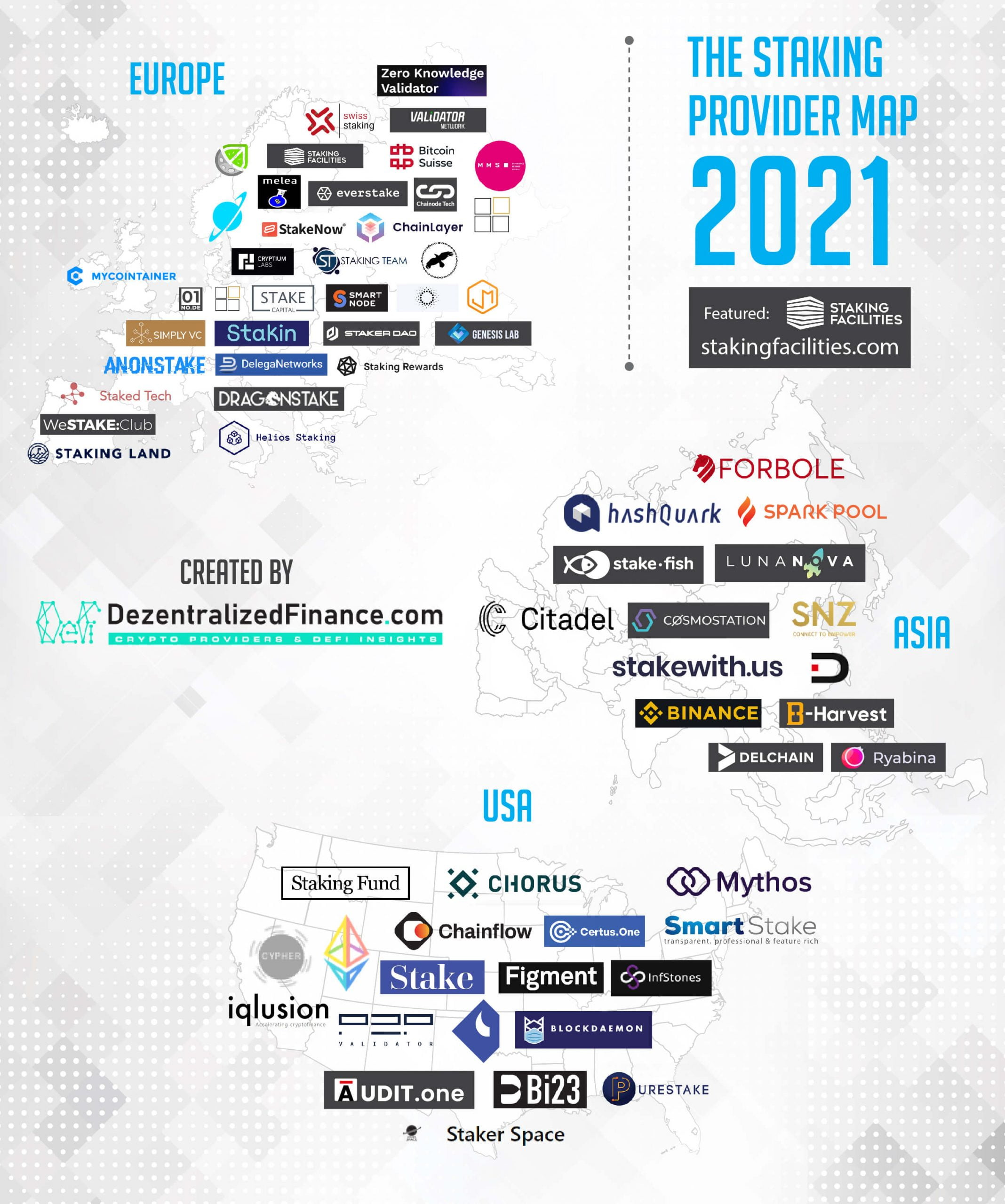 Staking-Providers-map 2021